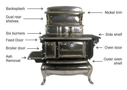 About Antique Stoves & Ranges - Good Time Stove Company